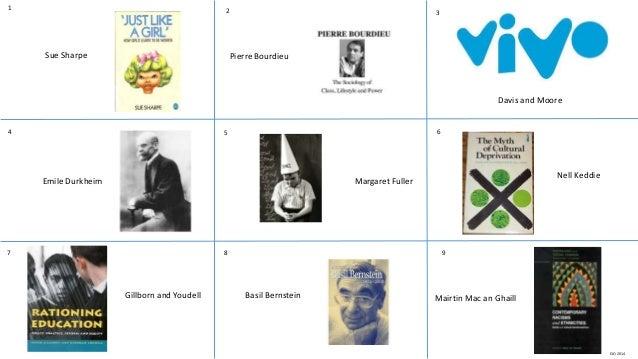 1  2  Sue Sharpe  3  Pierre Bourdieu  Davis and Moore  4  6  5  Emile Durkheim  Nell Keddie  Margaret Fuller  7  8  Gillbo...