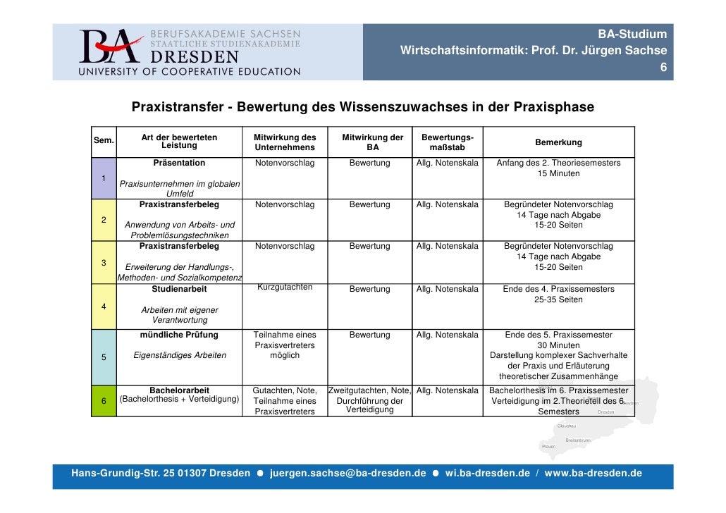 ITsax.de Open Network Event: BA Dresden - Wirtschaftsinformatik