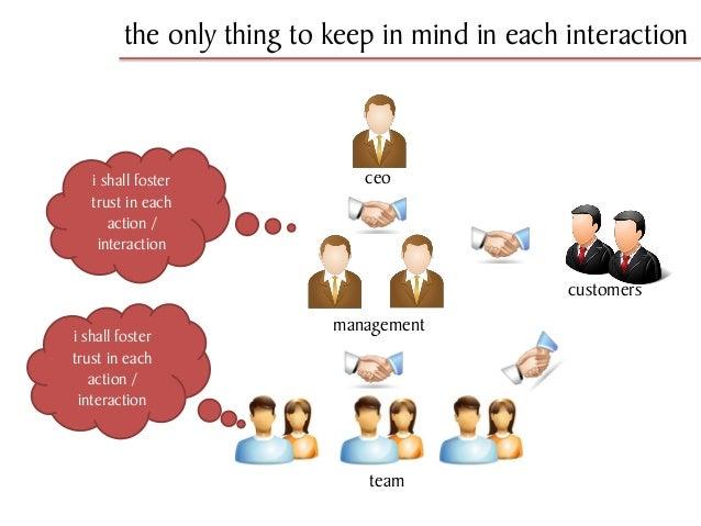 customer relationship basic building blocks of idic and trust