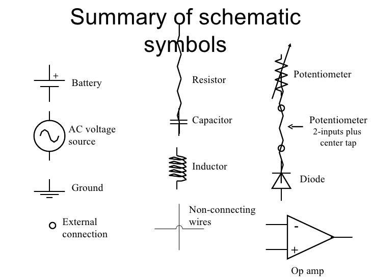3 basic electronics 3 rh slideshare net Villarreal Symbols HVAC Symbols and Meaning