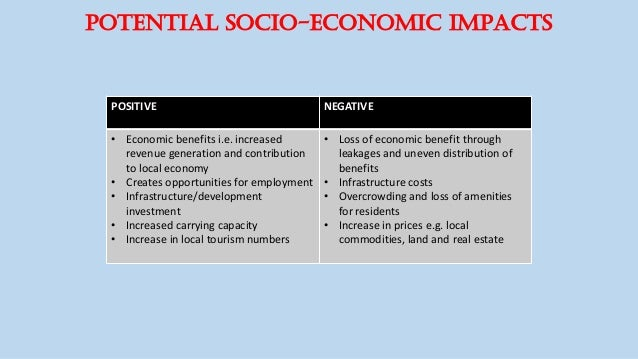 the benefits and setbacks of economic What are the benefits for the netherlands  the disadvantages of the linear  economy outline the urgency for an alternative model, which can  the main  disadvantages of a linear economy are found in the lack of solutions for the  growing.