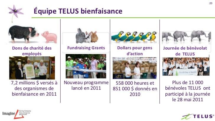 21          Ambassadeurs communautaires de TELUSArticles de soins     Collectes de fonds     Clubs de         Prix des    ...