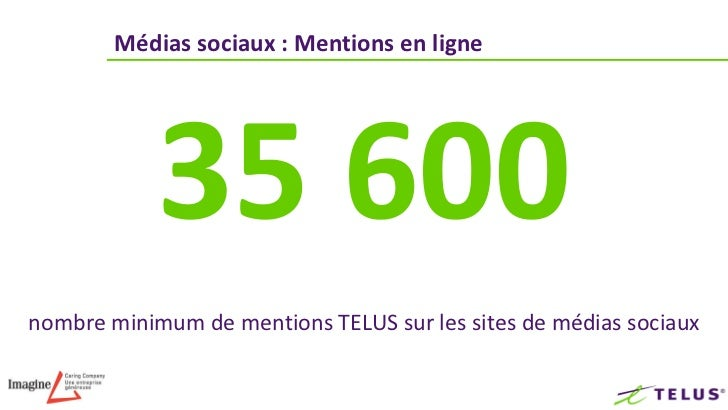 Médias sociaux TELUS : Twitter                   membres Twitter               de tous les comptes TELUS