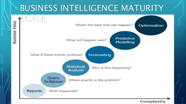 business intelligence ppt 2017