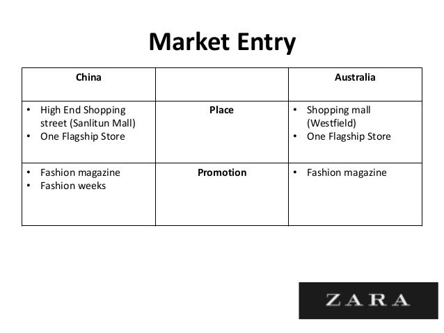 zara market entry mode in china Including zara's location strategy, zara's advertisement strategy, and  from  china to the us to europe to brazil, zara reaches vastly different cultures   considerations prior to market entry include local taxes, political.