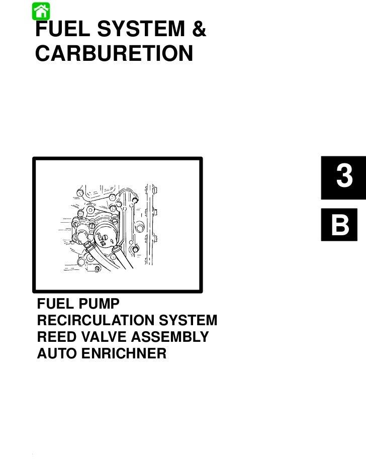 FUEL SYSTEM &CARBURETION                                      3                                      B FUEL PUMP RECIRCULA...