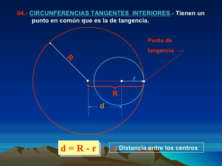 d = R - r 04.-  CIRCUNFERENCIAS TANGENTES  INTERIORES .-  Tienen un  punto en común que es la de tangencia. d : Distancia ...