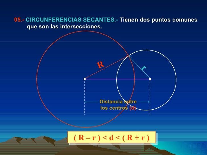 05.-  CIRCUNFERENCIAS SECANTES .-  Tienen dos puntos comunes que son las intersecciones. ( R – r ) < d < ( R + r ) R r Dis...