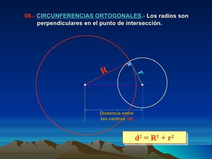 06.-  CIRCUNFERENCIAS ORTOGONALES .-  Los radios son perpendiculares en el punto de intersección. d 2  = R 2  + r 2 Distan...