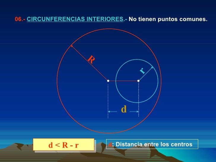 06.-  CIRCUNFERENCIAS INTERIORES .-  No tienen puntos comunes. d < R - r d : Distancia entre los centros R r d
