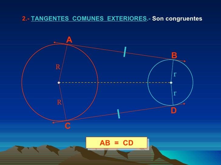 2.-  TANGENTES  COMUNES  EXTERIORES .-  Son congruentes AB  =  CD A B C D R R r r