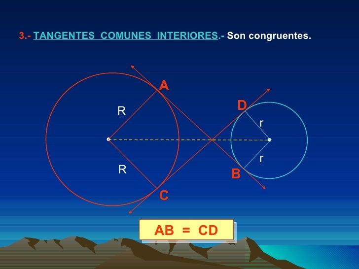 3.-  TANGENTES  COMUNES  INTERIORES .-  Son congruentes. AB  =  CD A B C D R R r r