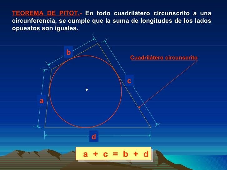 TEOREMA DE PITOT. -  En todo cuadrilátero circunscrito a una circunferencia, se cumple que la suma de longitudes de los la...