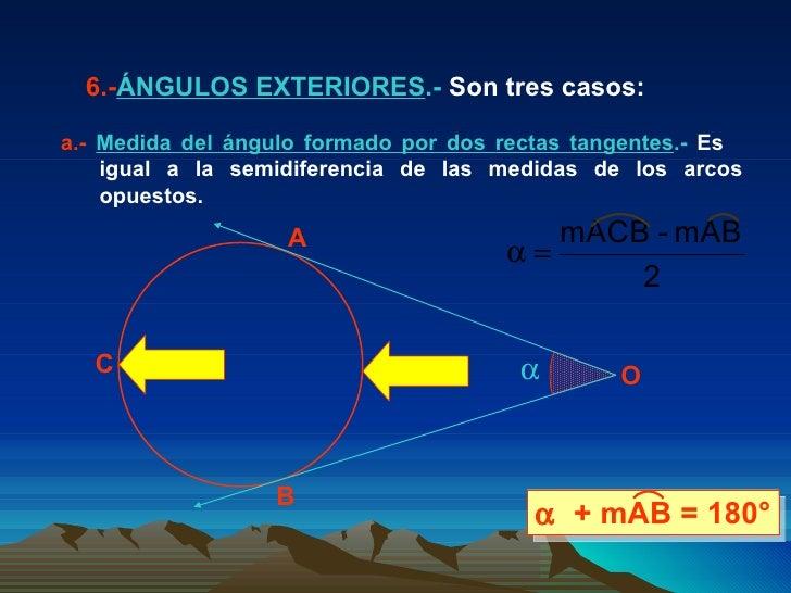 6.- ÁNGULOS EXTERIORES .-  Son tres casos: a.-  Medida del ángulo formado por dos rectas tangentes .-  Es  igual a la semi...