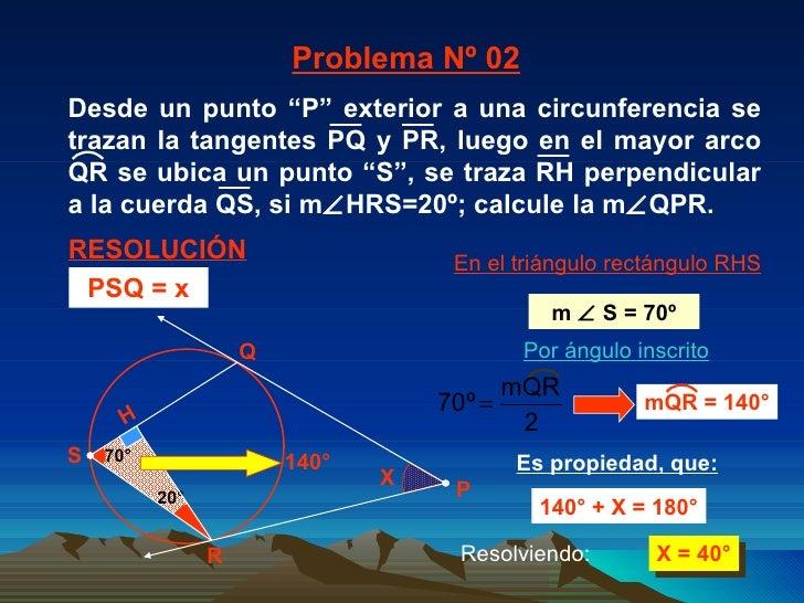 X = 40° En el triángulo rectángulo RHS 140° Es propiedad, que: 140° + X = 180° Por ángulo inscrito Problema Nº 02 RESOLUCI...