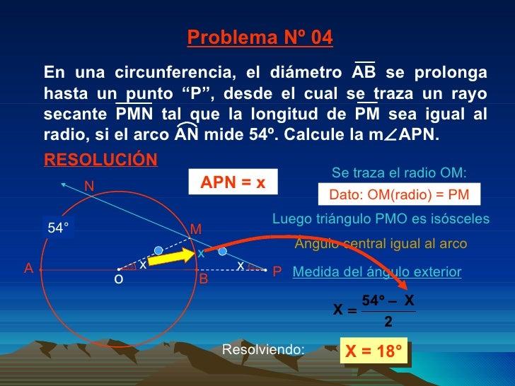X = 18° 54° x Problema Nº 04 RESOLUCIÓN APN = x Se traza el radio OM: Dato: OM(radio) = PM Luego triángulo PMO es isóscele...