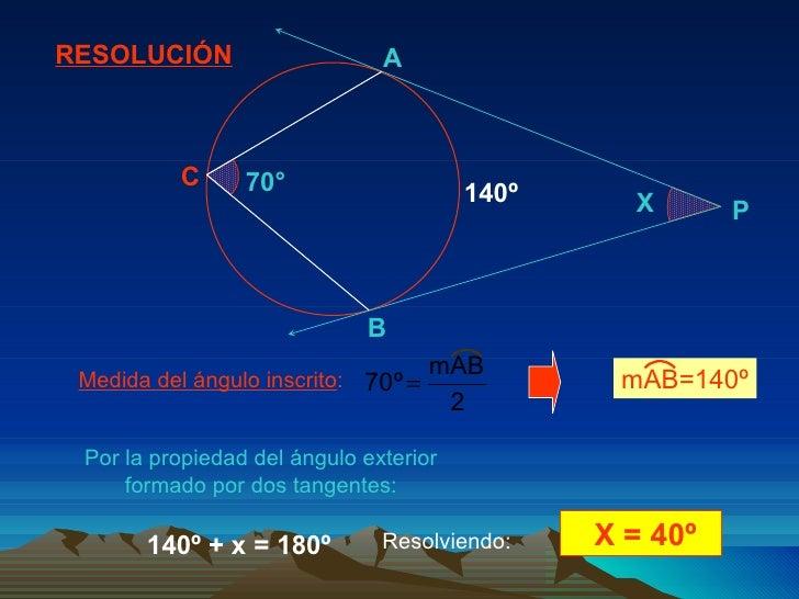 RESOLUCIÓN Por la propiedad del ángulo exterior formado por dos tangentes: Medida del ángulo inscrito : 140º 140º + x = 18...
