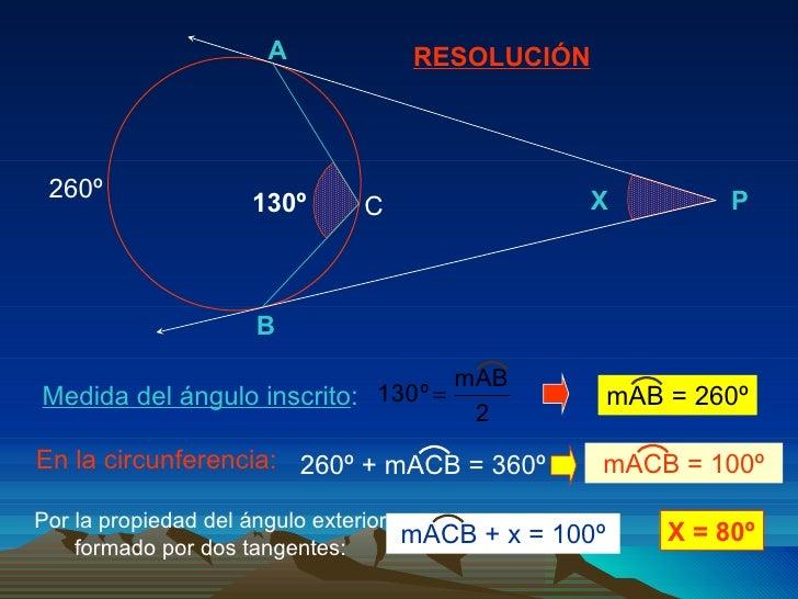RESOLUCIÓN Medida del ángulo inscrito : En la circunferencia: 260º Por la propiedad del ángulo exterior formado por dos ta...