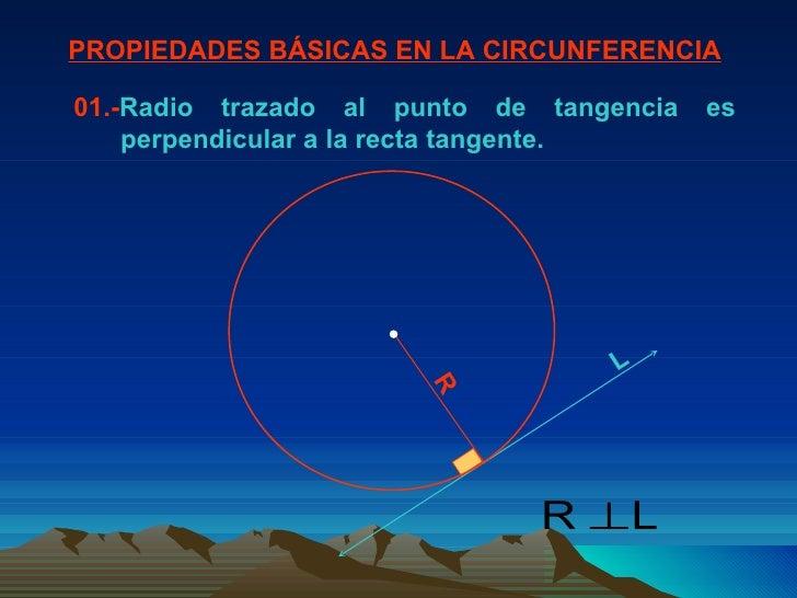 PROPIEDADES BÁSICAS EN LA CIRCUNFERENCIA 01.- Radio trazado al punto de tangencia es perpendicular a la recta tangente. R L