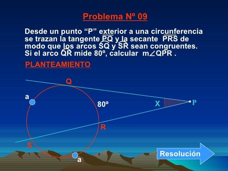 """PLANTEAMIENTO 80º Problema Nº 09 X Q R S P a a Desde un punto """"P"""" exterior a una circunferencia se trazan la tangente PQ y..."""