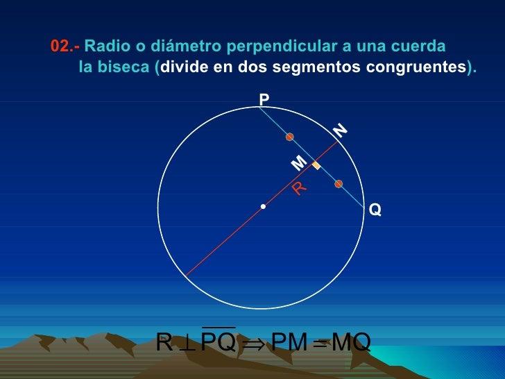 02.-  Radio o diámetro perpendicular a una cuerda  la biseca ( divide en dos segmentos congruentes ). P Q M N R