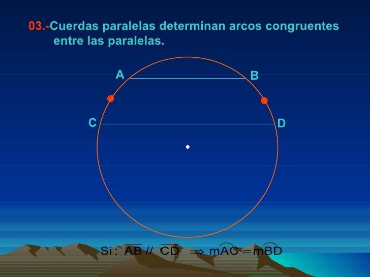 03.- Cuerdas paralelas determinan arcos congruentes entre las paralelas.  A B C D