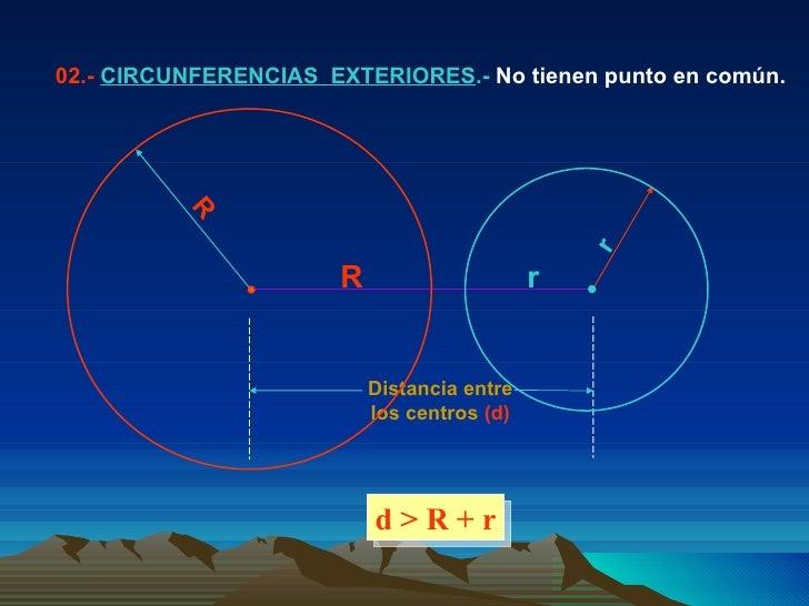 02.-  CIRCUNFERENCIAS  EXTERIORES .-  No tienen punto en común. d > R + r R r Distancia entre los centros  (d) R r