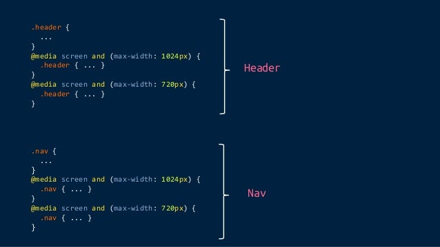 Highly Effective and Maintainable CSS Media Queries