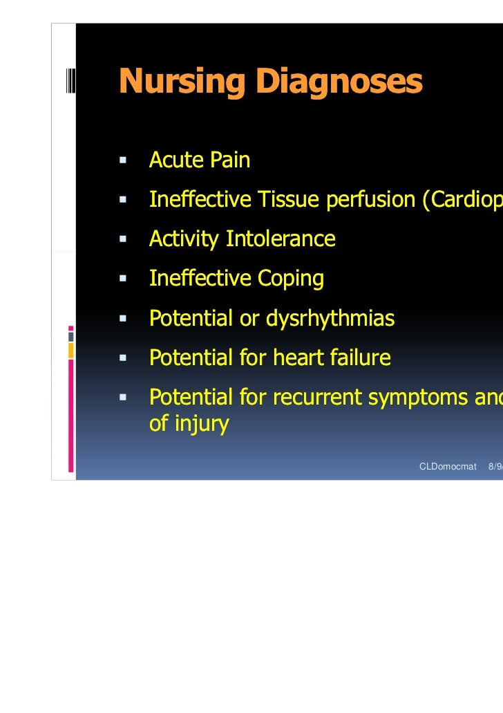 nursing care plan for patient with coronary artery disease
