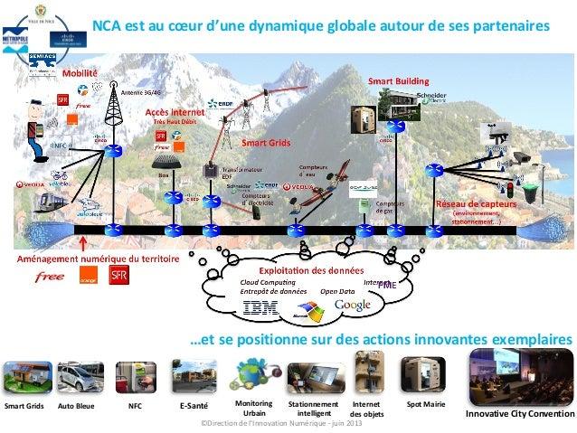 NCA est au cœur d'une dynamique globale autour de ses partenaires…et se positionne sur des actions innovantes exemplairesS...