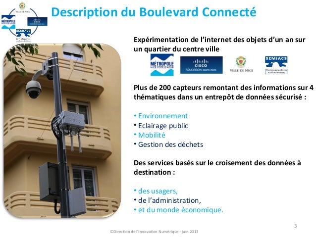 Description du Boulevard ConnectéPlus de 200 capteurs remontant des informations sur 4thématiques dans un entrepôt de donn...