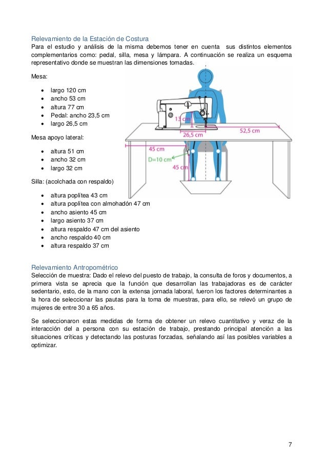 3b producto tarea4 demurosegundo for Dimensiones mesa de trabajo