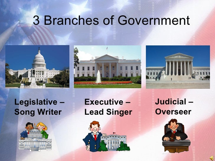 an argument about the conflict of the executive branch and legislative branch of the us government Here is an essay about three branches of government of government are the executive, legislative the legislative branch of the american government.