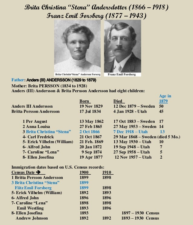 "Brita Christina ""Stena"" Andersdotter (1866 – 1918) Franz Emil Forsberg (1877 – 1943) Father: Anders (III) ANDERSSON (1829 ..."