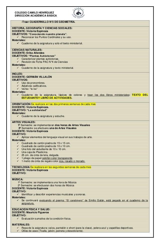 COLEGIO CAMILO HENRÍQUEZ DIRECCIÓN ACADÉMICA BÁSICA -Traer CUADERNILLO N°3 DE GEOMETRÍA. HISTORIA, GEOGRAFÍA Y CIENCIAS SO...