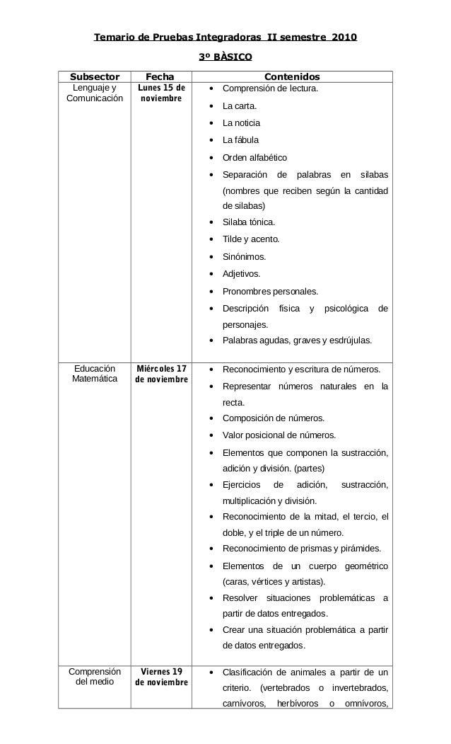 Temario de Pruebas Integradoras II semestre 2010 3º BÀSICO Subsector Fecha Contenidos Lenguaje y Comunicación Lunes 15 de ...