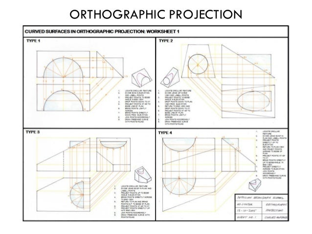 JUNIOR CERTIFICATE TECHNICAL GRAPHICS NOTES – Orthographic Projection Worksheet
