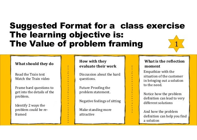 Suggested Format for a class exercise The learning objective is: Identifying potentials from failed business ideas Read th...