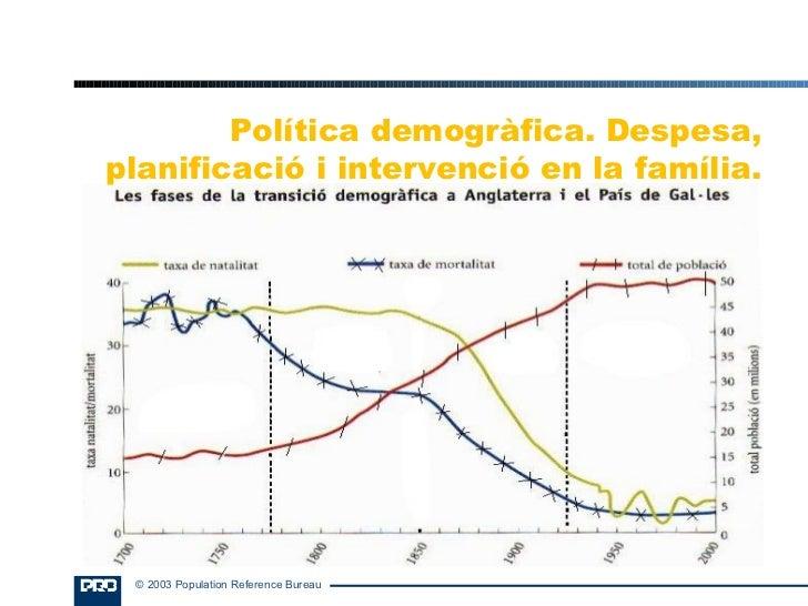 Política demogràfica. Despesa, planificació i intervenció en la família.