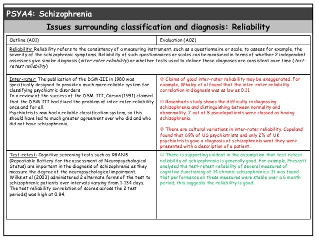 Classification and diagnosis of schizophrenia essays essay academic classification and diagnosis of schizophrenia essays free essay schizophrenia thousands of people all over the altavistaventures Gallery