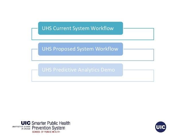 Advancing-OSHMS High-Performance WS in OHM