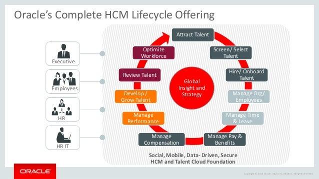 New Oracle Hcm Presentation 00000002