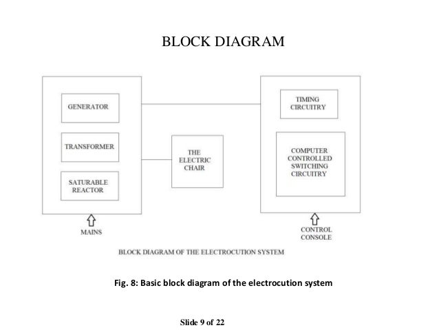 the electric chair 9 slide 9 of 22 block diagram