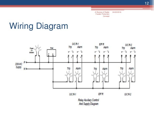 Radial feeder protection panel development wiring diagram asfbconference2016 Choice Image