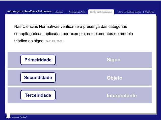 Introdução à Semiótica Peirceanac   Introdução   |   Arquitetura de Peirce   Categorias Cenopitagóricas   Signo como relaç...