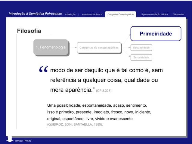 Introdução à Semiótica Peirceanac    Introdução   |    Arquitetura de Peirce   Categorias Cenopitagóricas    Signo como re...