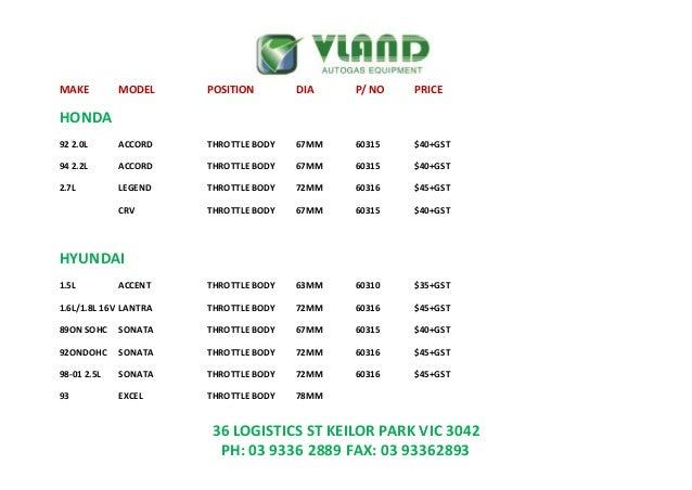 Vland Mixer Catalog