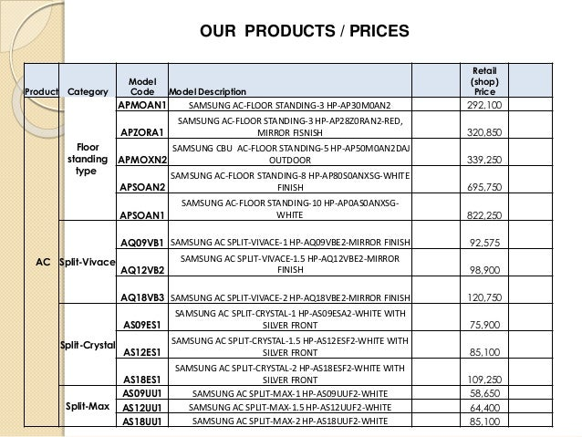 ... Function; 9. OUR PRODUCTS / PRICES Product Category Model Code Model  Description Retail (shop) Price AC Floor ...