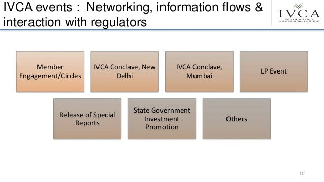 IVCA events : Networking, information flows & interaction with regulators Member Engagement/Circles IVCA Conclave, New Del...