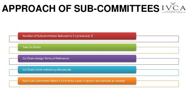 APPROACH OF SUB-COMMITTEES Number of Subcommittees Reduced to 5 ( previously 7) Two Co-Chairs Co-Chairs design Terms of Re...